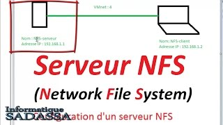Configurer le partage sur des machines LINUX en utilisant le serveur NFS || لينوكس في دور سيرفر NFS