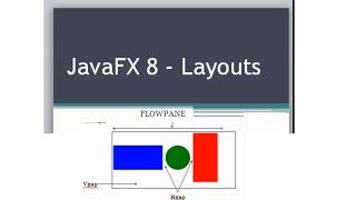 JavaFX 8 Tutorial - FlowPane (Layouts) #10 Español