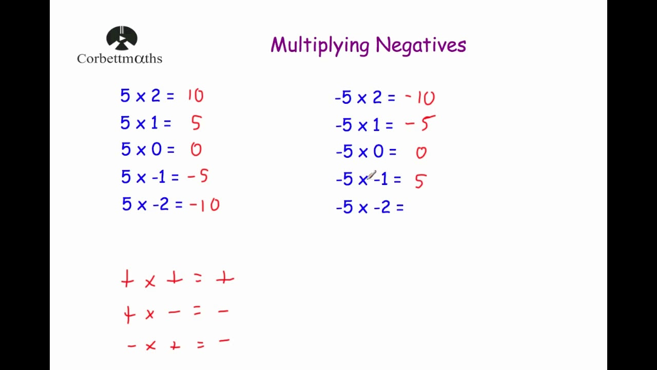 small resolution of Positive and Negative Integers - Dobmaths