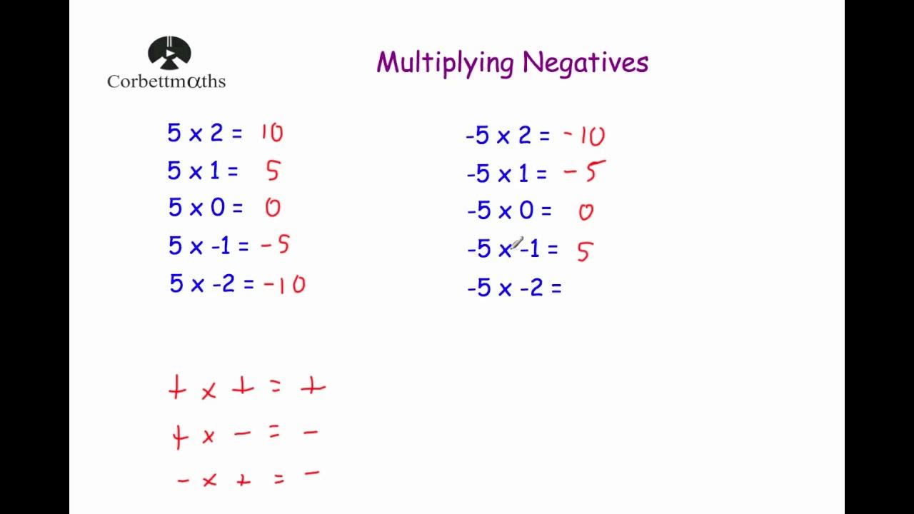 Positive and Negative Integers - Dobmaths [ 720 x 1280 Pixel ]