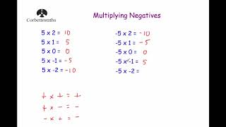 Multiplying Negatives - Corbettmaths