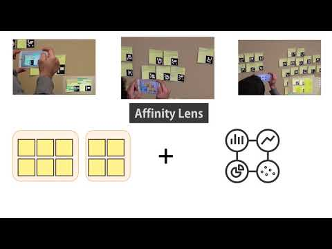 Data-Assisted Affinity Diagramming with Augmented Reality