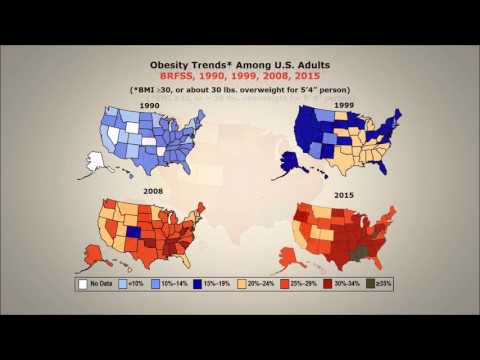 Obesity Trends USA
