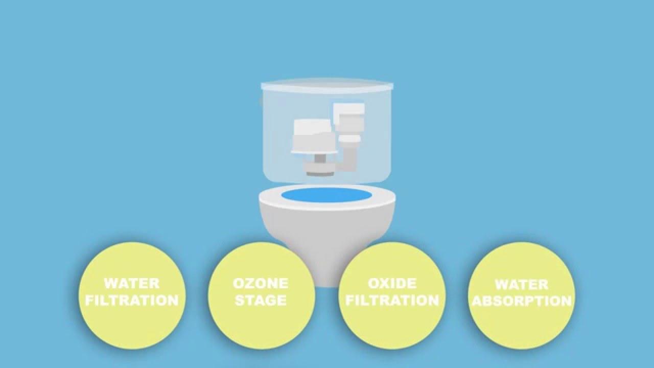 KOR SmartToilet - Get Rid of 95% of Toilet Odor in Seconds - YouTube