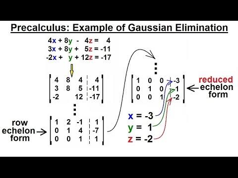 how to prepare for precalculus