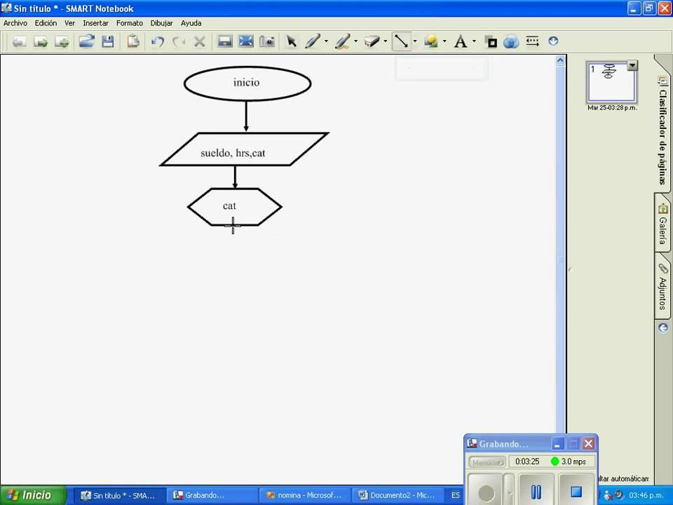 Diagrama De Flujo N U00f3mina