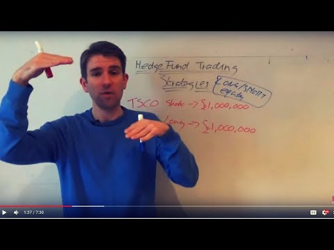 Long/Short Equity Hedge Fund Strategy - 130/30 Strategy Explained Part 2 🙋