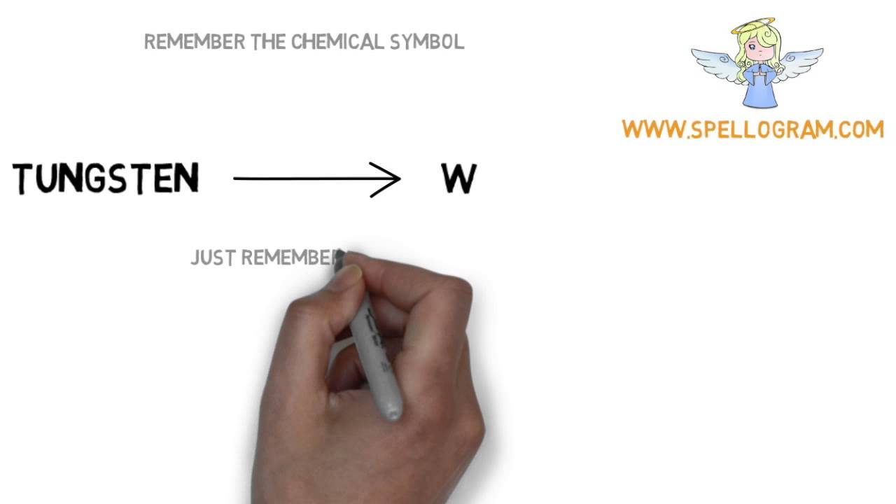 Memorize The Chemical Symbol Of Tungsten In 30 Secs Youtube