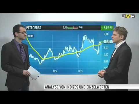 Royal Dutch Shell, Petrobras und Gazprom: Energieaktien im Fokus