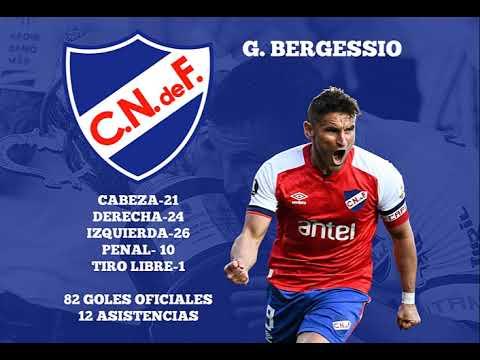 Download Gonzalo Bergessio 9 -  82 goles oficiales en Nacional.