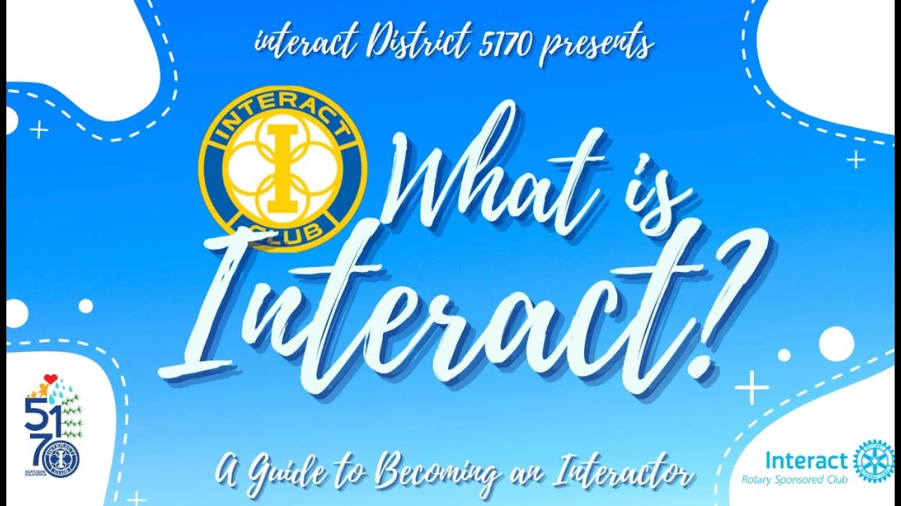 Download What is Interact? | Introduction to Interact