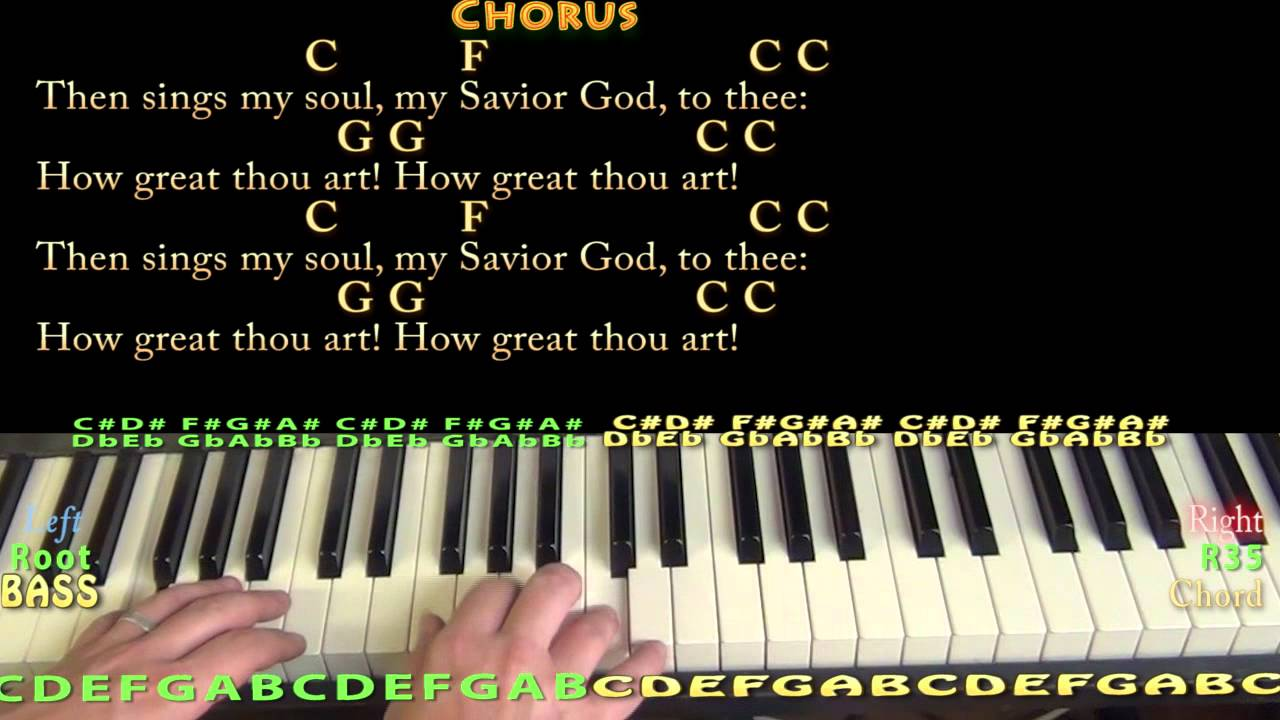 How Great Thou Art Hymn Piano Cover Lesson In C With Chordslyrics