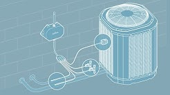 Air Conditioning Monitoring System: Sentree Smart HVAC Sensor