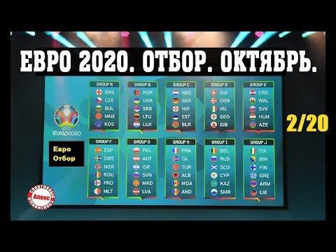 Чемпионат Европы по футболу. ЕВРО 2020. Мы знаем вторую команду (2/20). Группы F, J, D.