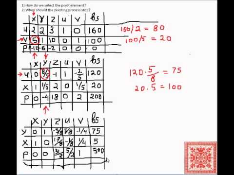 Egwald operations research linear programming dual simplex.
