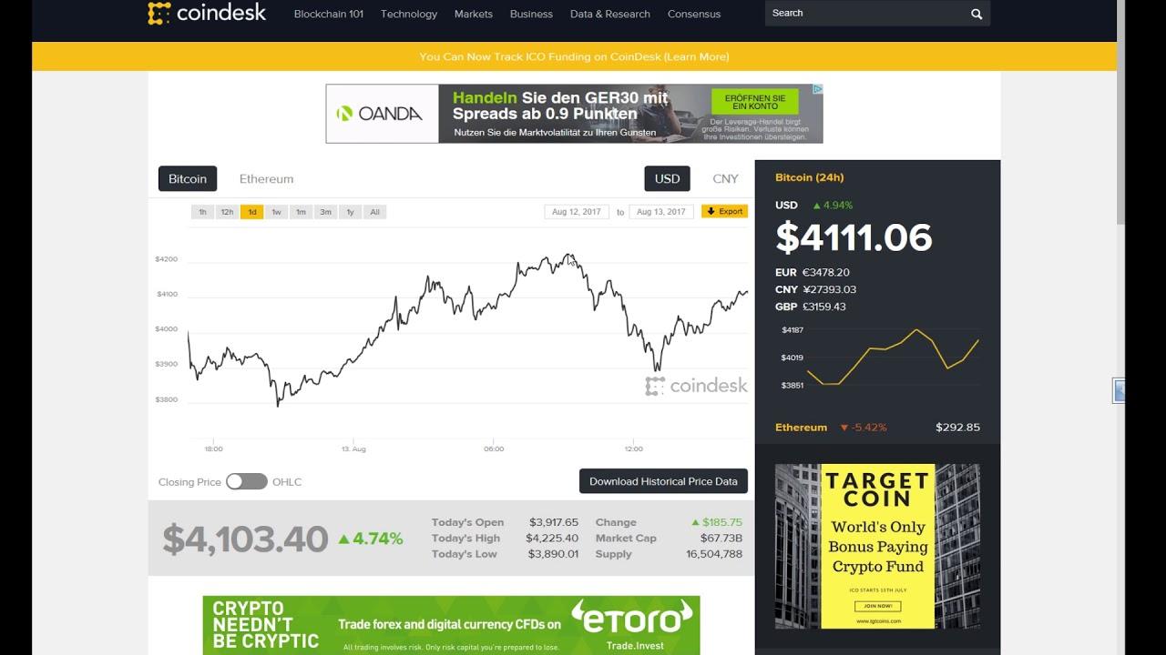 Akcijų pasirinkimo sandoriai nedelsiant