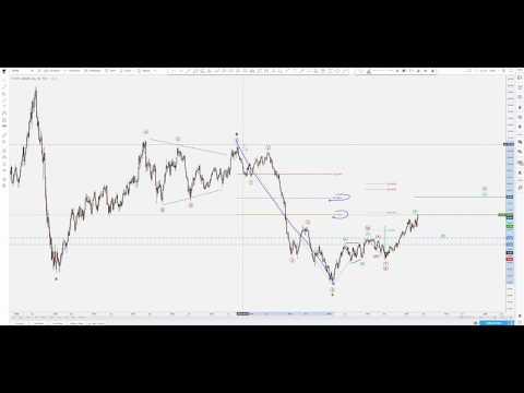 OPEC Meeting vs Elliott Waves