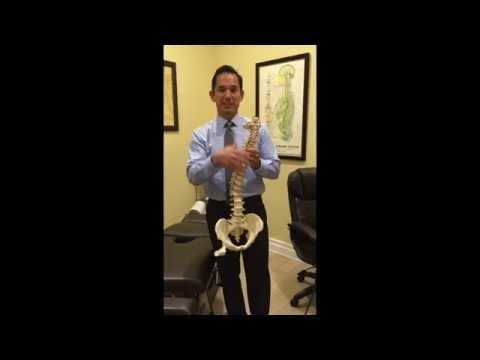 How To Fix Neck Pain w/ Dr. Derek Taylor, D.C.