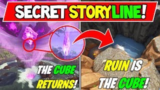 Le Cube EST RETURNING à Fortnite?! SCÉNARIO SECRET TROUVÉ! (Saison 8 Battle Royale)