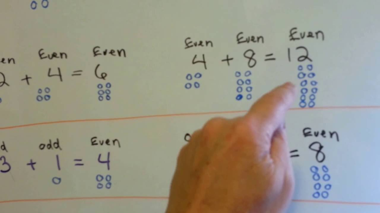hight resolution of Grade 3 Math #1.1f