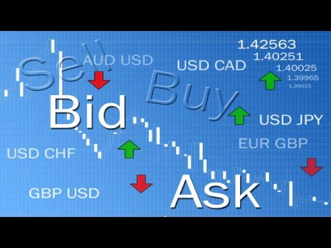 Futures or forex trading Which is better for order flow anal