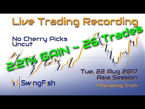 LIVE DayTrading Forex & CFD [Tue 22 Aug 2017 | +2.21% | 26 Trades]