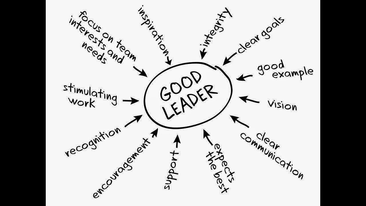 10 Things Great Leaders Do - YouTube