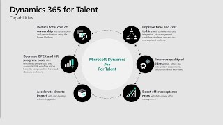 Match the uniqueness of your people and company with a talent solution that can flex to match. join us learn how dynamics 365 for extend from o...