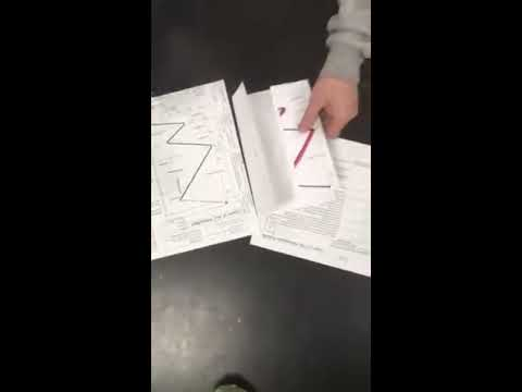 Layers Of Atmosphere Foldable Directions