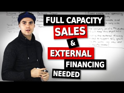 FIN 300 - Full Capacity Sales and External Financing Needed - Ryerson University