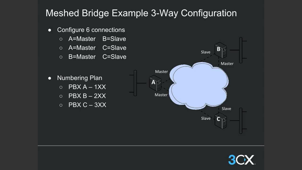3CX Advanced Training: 2 1 Bridge Configuration v14 SP3