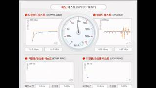 LG파워콤 XPEED100 Speed Test Base…