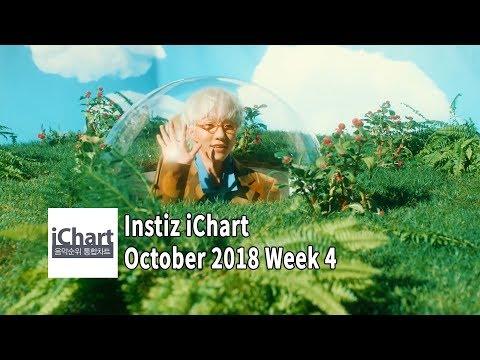 Top 20 Instiz iChart Sales Chart - October 2018 Week 4 Mp3