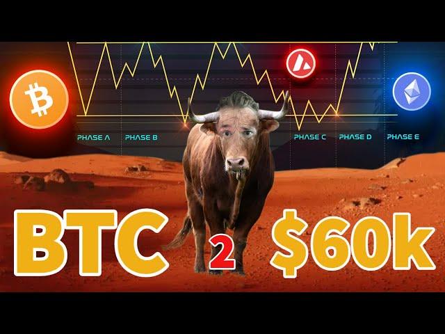 Bitcoin Breaking $60k Live Stream
