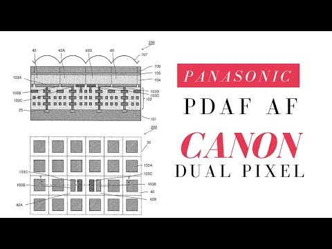 Can New PDAF Panasonic AF BEAT Canon Dual Pixel AF???