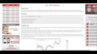 [BCS] Forex Indicators IFX_DPO Indicator