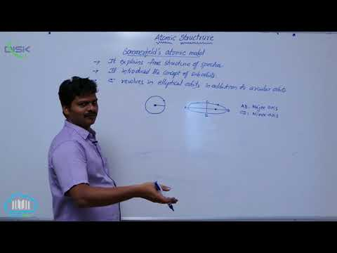 Bohr's model for hydrogen atom || Sommerfelds Atomic Model 1 || Disk Telangana