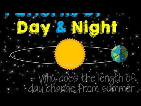 What Causes Day Length To Change From Summer To Winter?