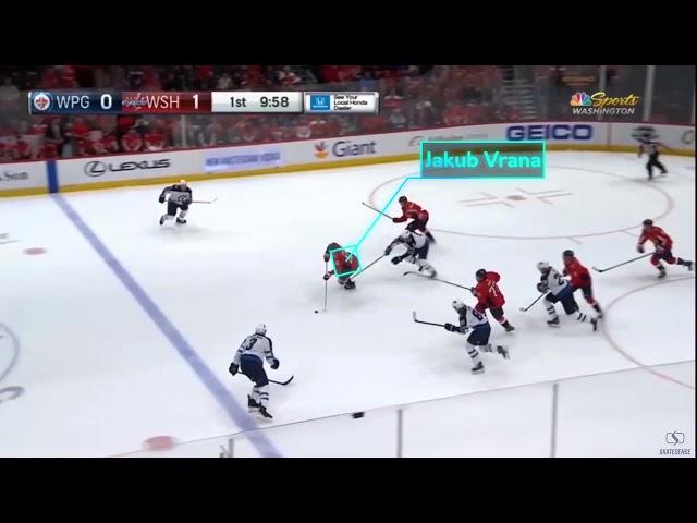 Jakub Vrana | Skating analysis