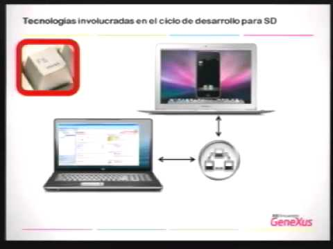 Prototipación en Smart Devices