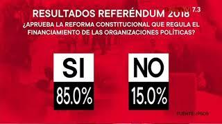 Referéndum 2018: peruanos aprueban de forma mayoritaria las reformas constitucionales