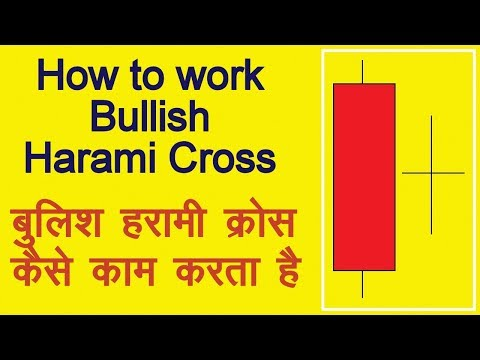 How to use Bullish Harami Cross Candlestick Pattern in hindi
