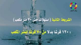 تعرف على أسعار مياه الشرب الجديدة (فيديوجراف) - إسكندراني