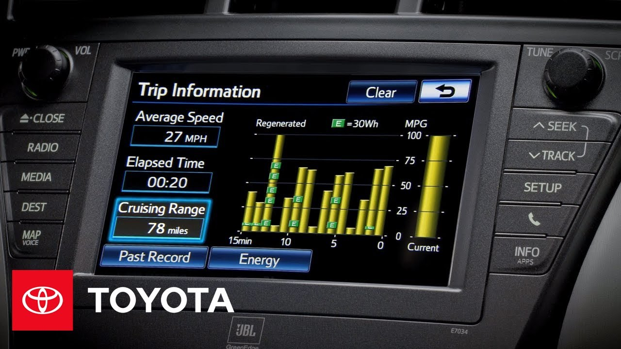 2017 Prius V How To Trip Information Toyota