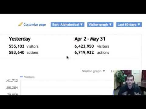 Clickbank Tutorial For Beginners Video and HOW TO GROW A SMALL BUSINESS SuccessChallenge Sales thumbnail