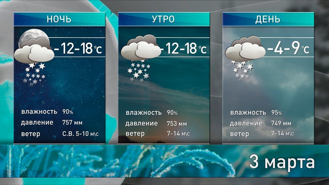 Прогноз погоды на 3 марта