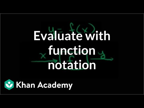 Evaluating with function notation | Functions and their grap