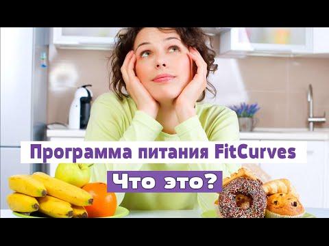Рецепты программы питания FitCurves - худеем правильно
