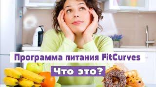 Что такое программа питания FitCurves?