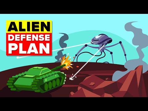 US Military Plan